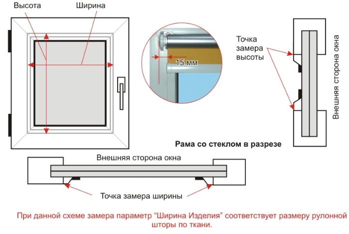Графическая инструкция, как выполнить замеры проема, чтобы правильно отрезать жалюзи
