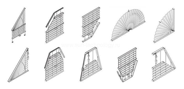 Схема с примерами, на какие окна можно повесить плиссе