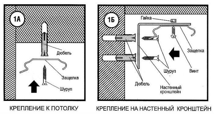 Как правильно закрепить кронштейны под карниз для вертикальных жалюзи, слева – потолочный, справа - настенный