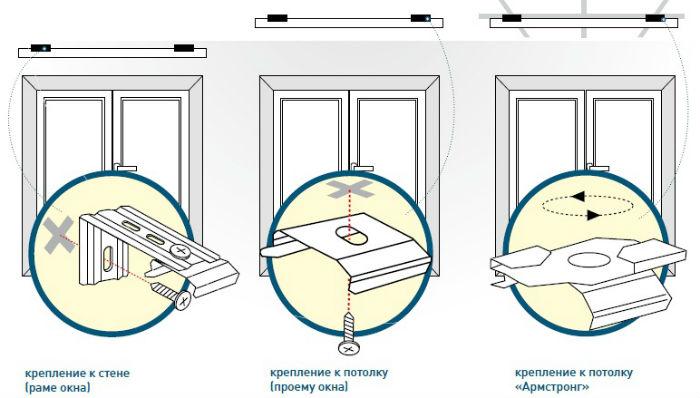 Виды кронштейнов для монтажа для разных поверхностей