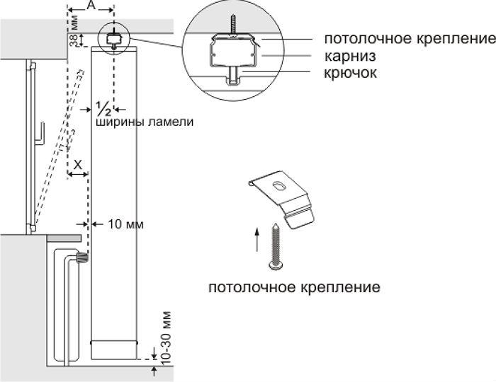 Подробная схема-инструкция, как прикрепить жалюзи к потолку