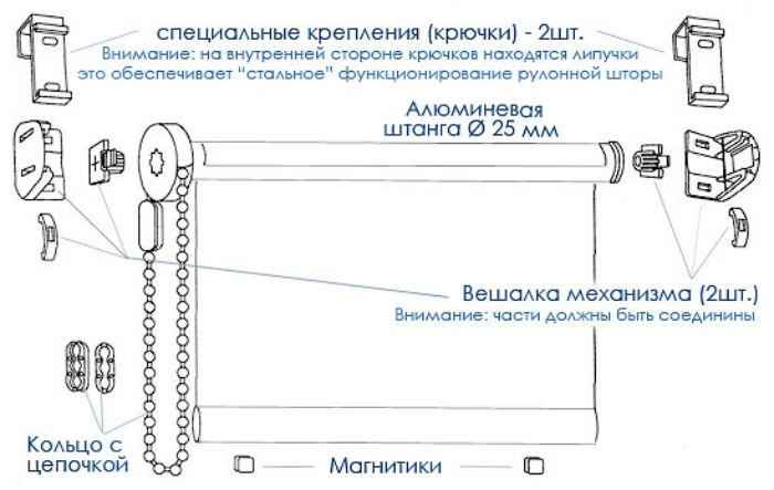 Схематичное устройство рулонных жалюзи