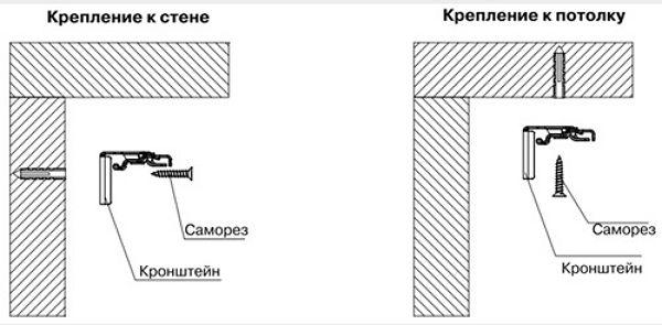 На схеме показано, как правильно выполнить настенное и потолочное крепление кронштейнов