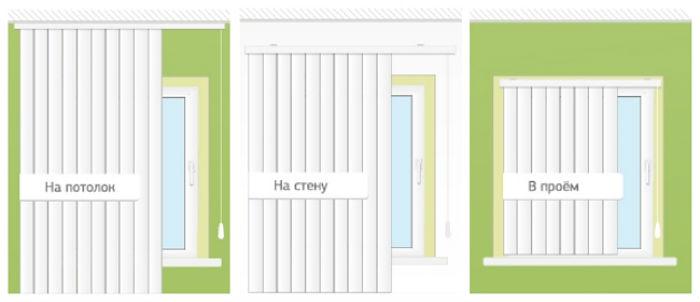 Основные виды установки вертикальных жалюзи
