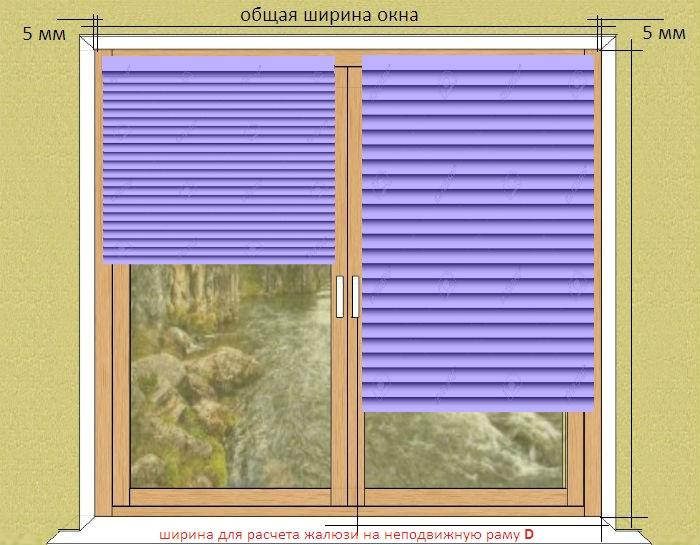 На схеме показано, что важно учесть при установке штор на верхнюю часть рамы