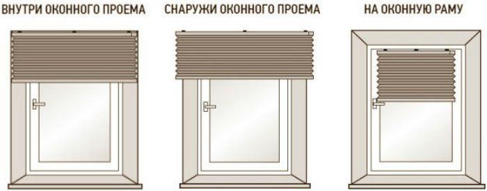 Максимально точное снятие размеров проёмов и определение размеров будующих изделий - рольставен, гаражных ворот