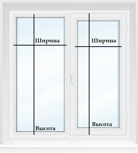Размеры рулонных штор для пластиковых окон, как правильно сд.
