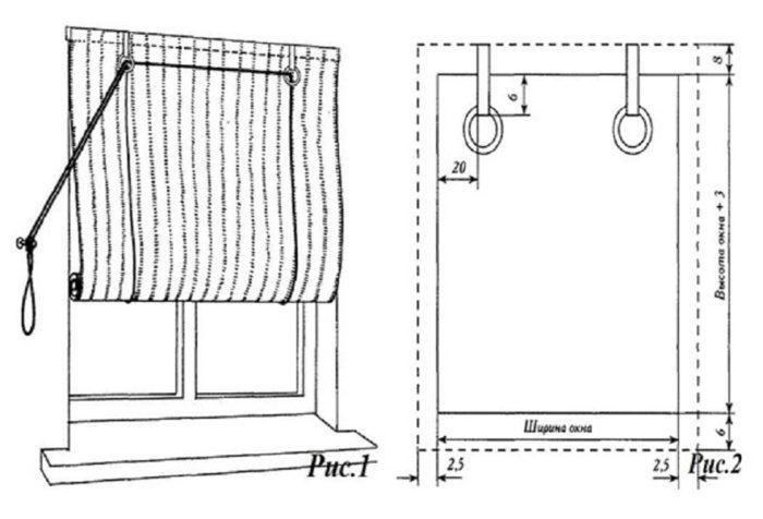 На рисунке изображена схема пошива
