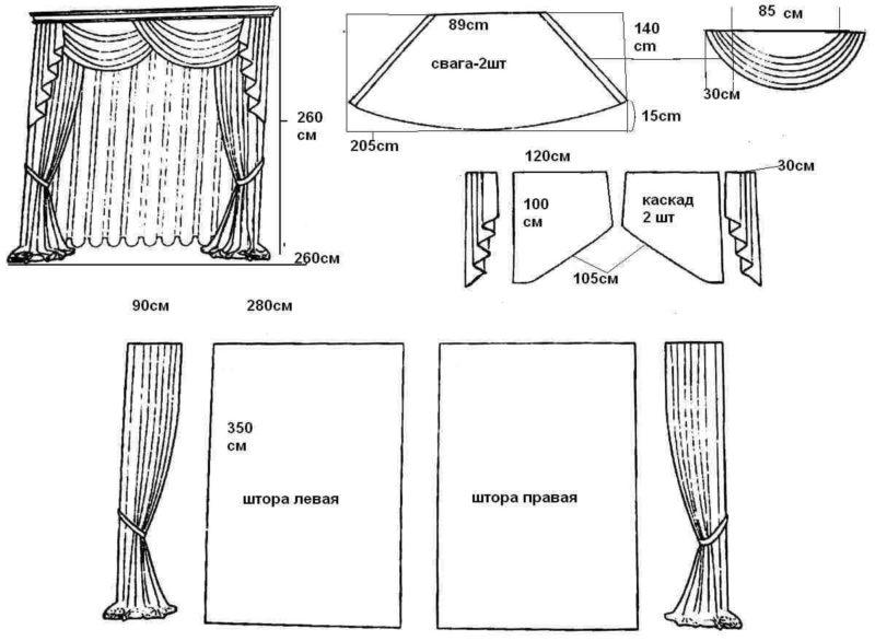 На фото показан пример чертежа 2018 года, который должен использоваться при построении всего дизайна штор. Это урок труда в школе, дети изучали как придать дому уюта с помощью штор